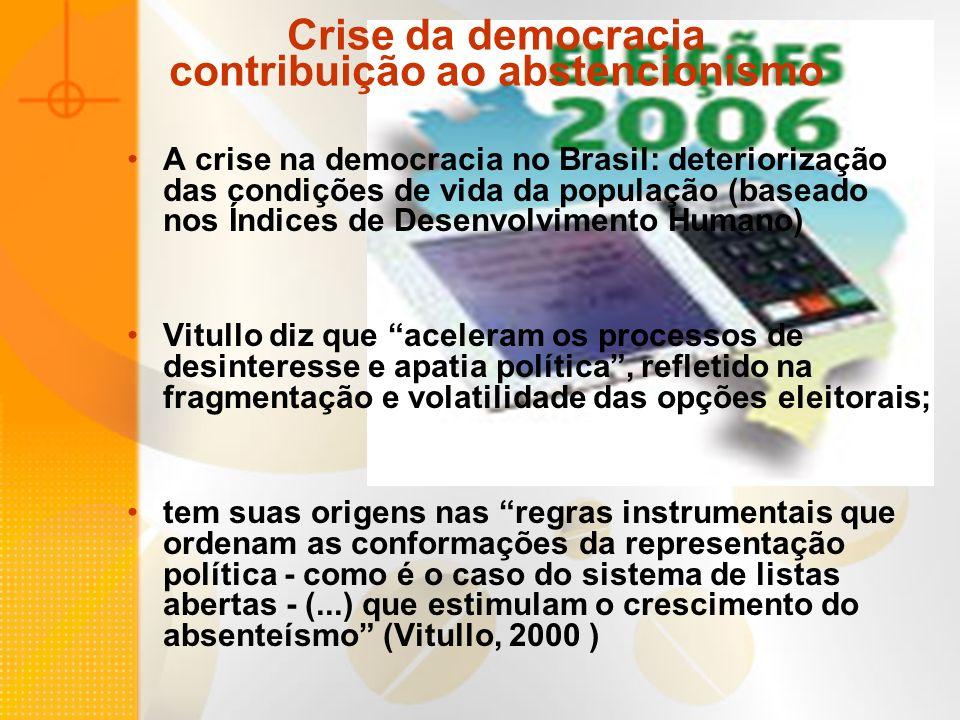 Crise da democracia contribuição ao abstencionismo
