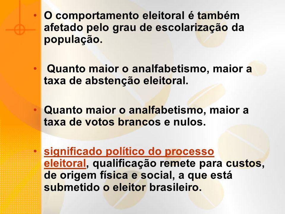 O comportamento eleitoral é também afetado pelo grau de escolarização da população.