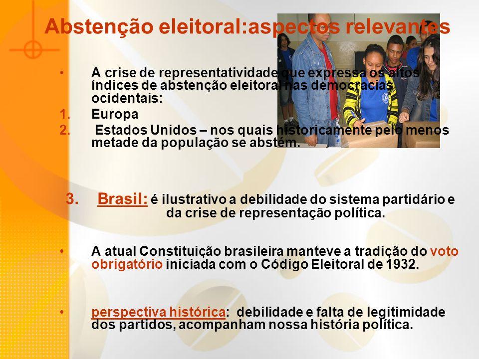 Abstenção eleitoral:aspectos relevantes