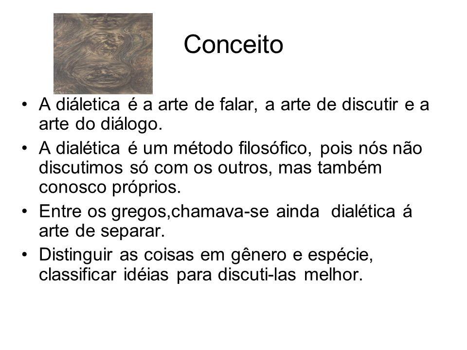 Conceito A diáletica é a arte de falar, a arte de discutir e a arte do diálogo.