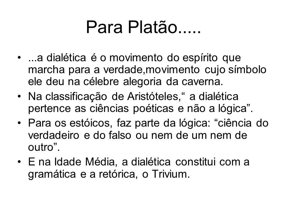 Para Platão........a dialética é o movimento do espírito que marcha para a verdade,movimento cujo símbolo ele deu na célebre alegoria da caverna.