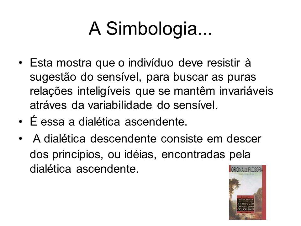 A Simbologia...