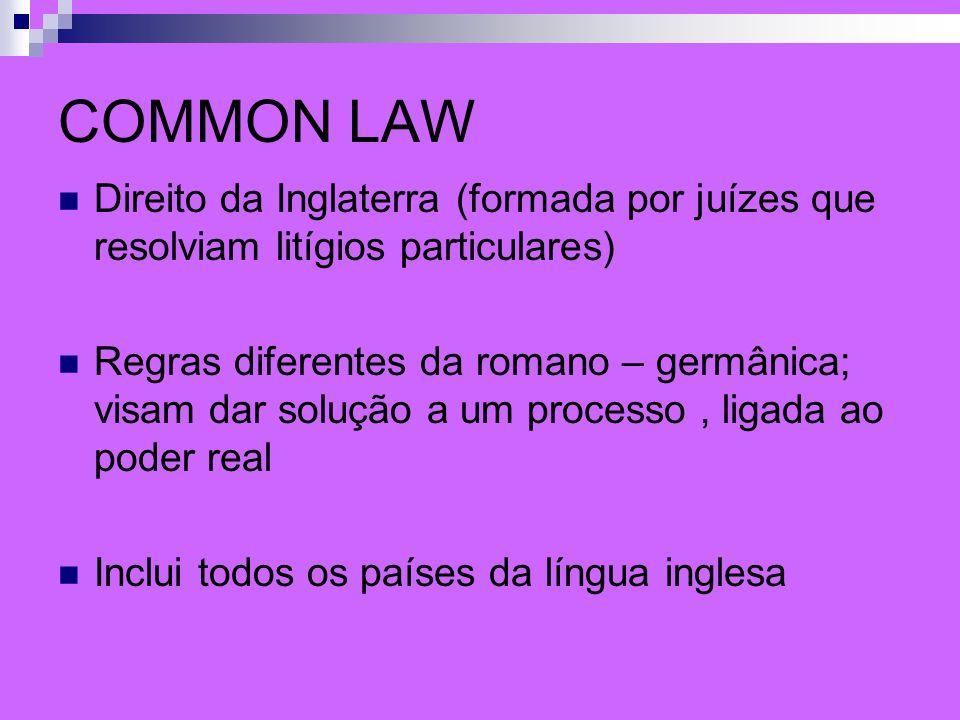COMMON LAW Direito da Inglaterra (formada por juízes que resolviam litígios particulares)