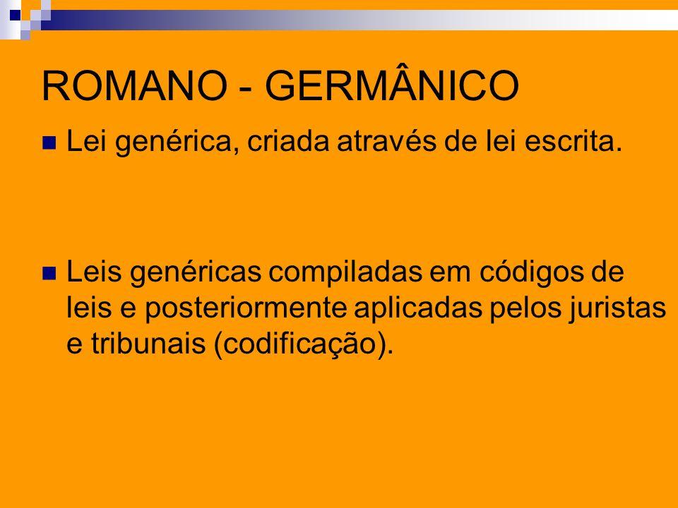 ROMANO - GERMÂNICO Lei genérica, criada através de lei escrita.