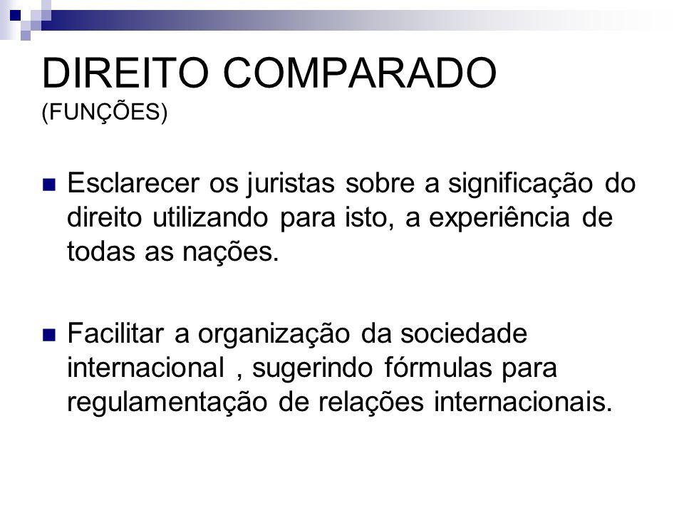 DIREITO COMPARADO (FUNÇÕES)