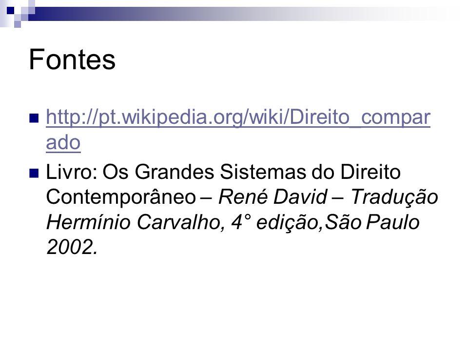 Fontes http://pt.wikipedia.org/wiki/Direito_comparado