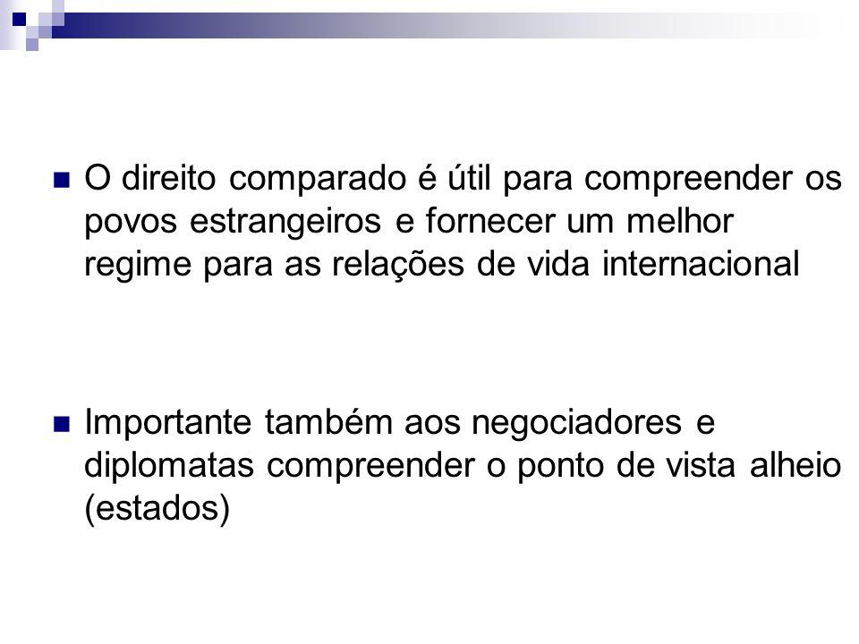O direito comparado é útil para compreender os povos estrangeiros e fornecer um melhor regime para as relações de vida internacional