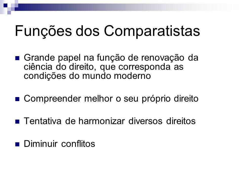 Funções dos Comparatistas