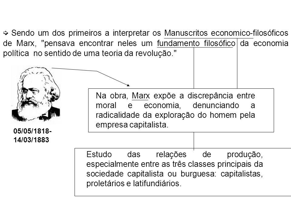 ➭ Sendo um dos primeiros a interpretar os Manuscritos economico-filosóficos de Marx, pensava encontrar neles um fundamento filosófico da economia política no sentido de uma teoria da revolução.