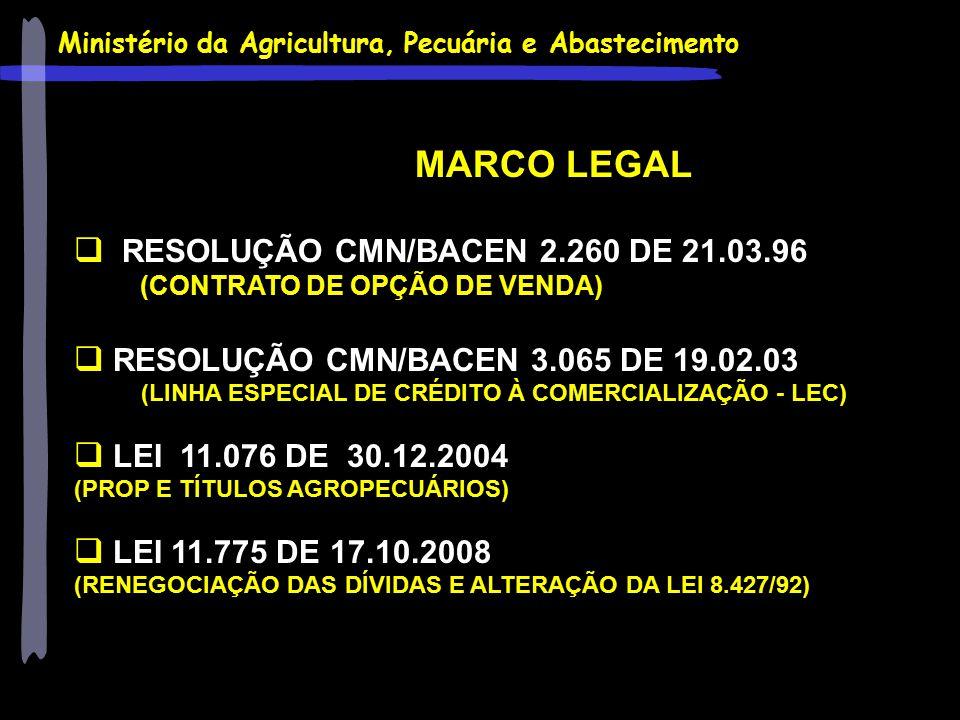 MARCO LEGAL RESOLUÇÃO CMN/BACEN 2.260 DE 21.03.96