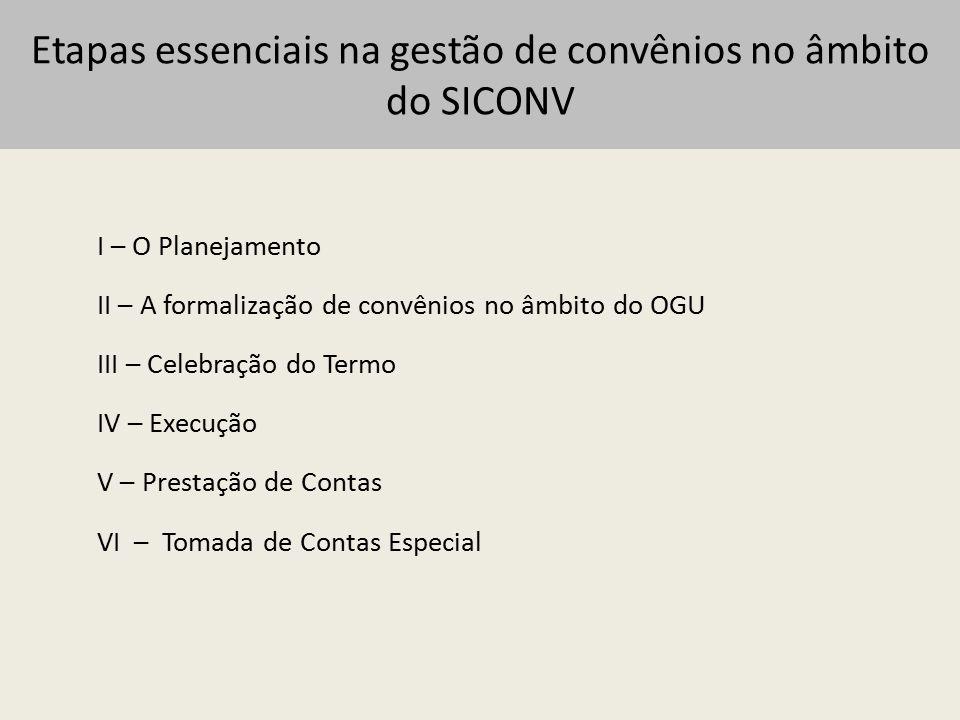 Etapas essenciais na gestão de convênios no âmbito do SICONV