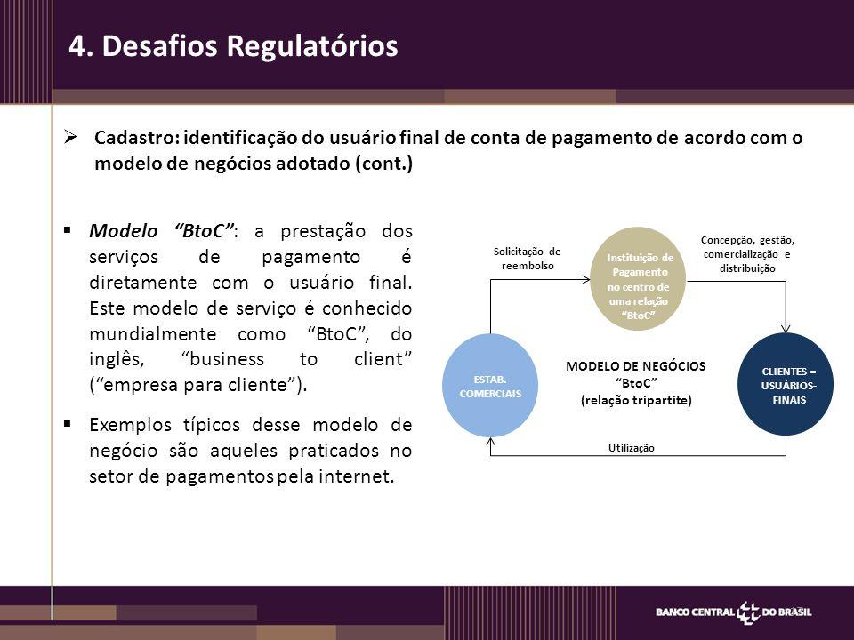 4. Desafios Regulatórios