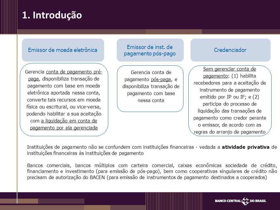 1. Introdução Emissor de moeda eletrônica