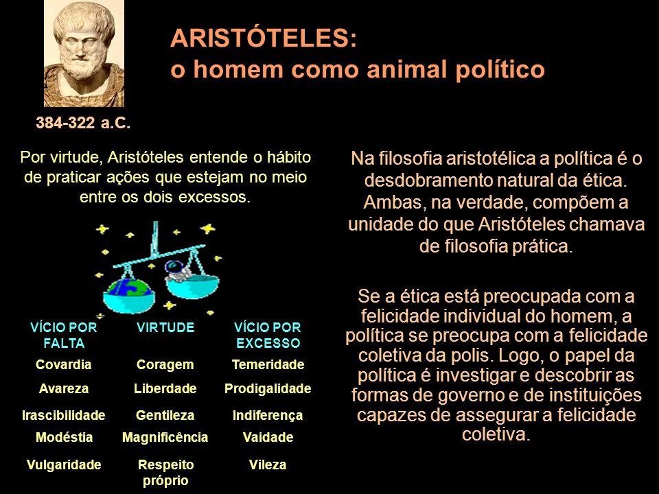 o homem como animal político