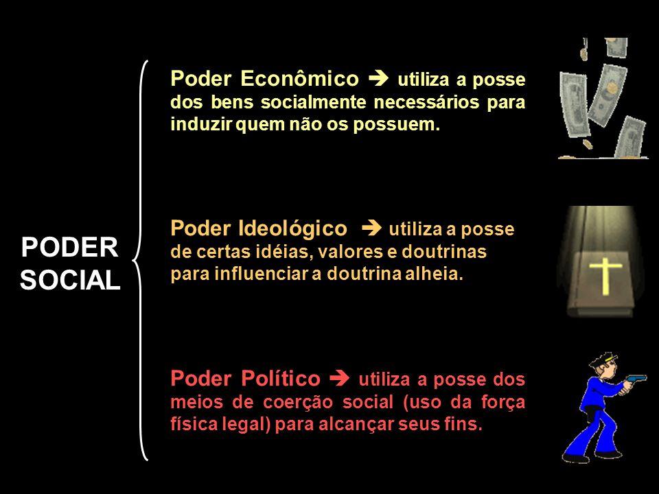 Poder Econômico  utiliza a posse dos bens socialmente necessários para induzir quem não os possuem.