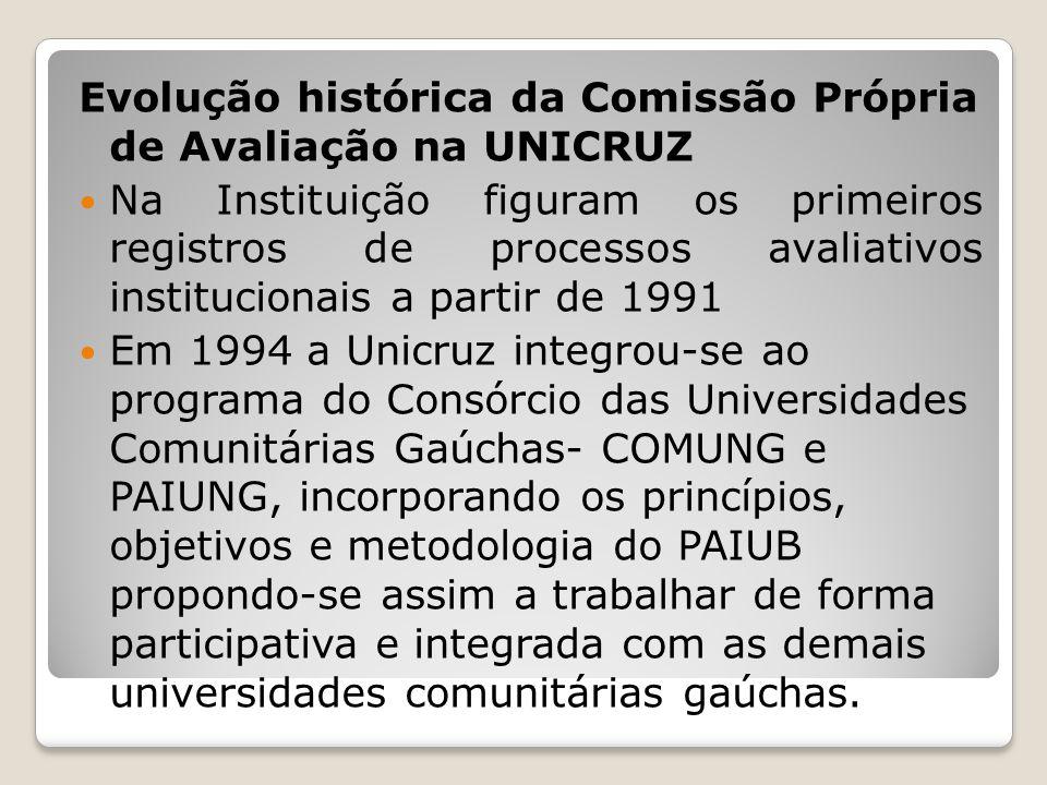 Evolução histórica da Comissão Própria de Avaliação na UNICRUZ