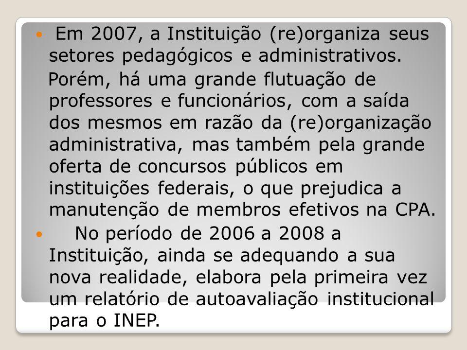 Em 2007, a Instituição (re)organiza seus setores pedagógicos e administrativos.