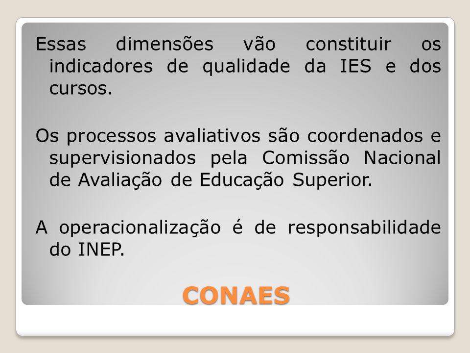 Essas dimensões vão constituir os indicadores de qualidade da IES e dos cursos. Os processos avaliativos são coordenados e supervisionados pela Comissão Nacional de Avaliação de Educação Superior. A operacionalização é de responsabilidade do INEP.