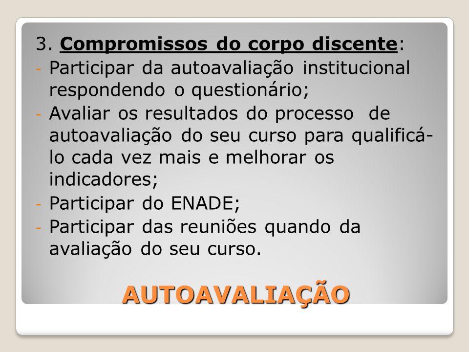AUTOAVALIAÇÃO 3. Compromissos do corpo discente: