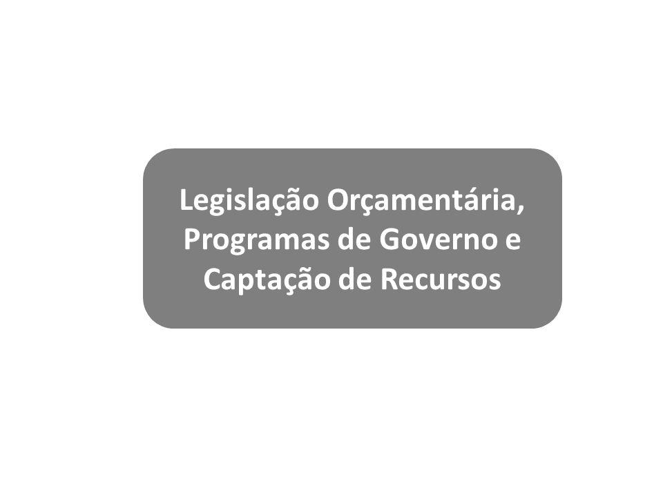 Legislação Orçamentária, Programas de Governo e Captação de Recursos