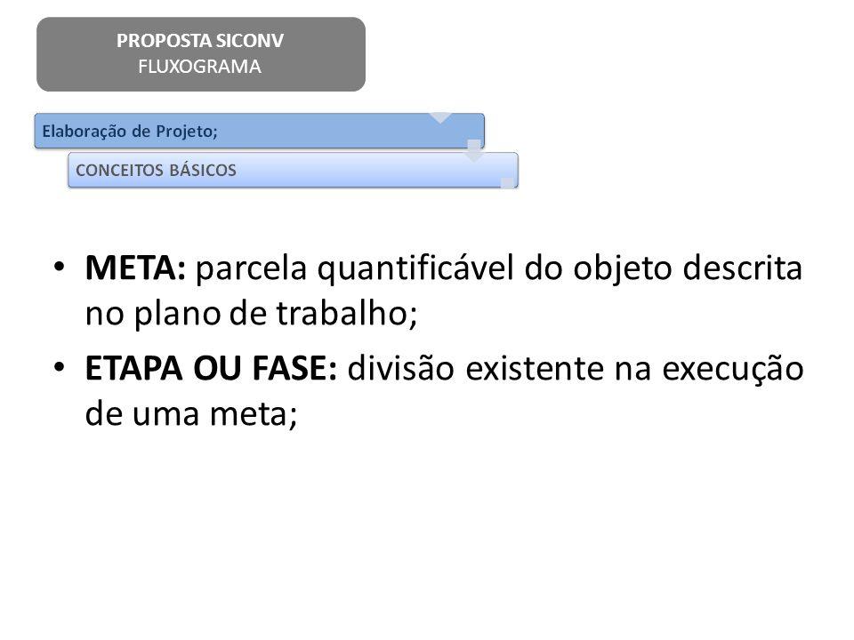 META: parcela quantificável do objeto descrita no plano de trabalho;