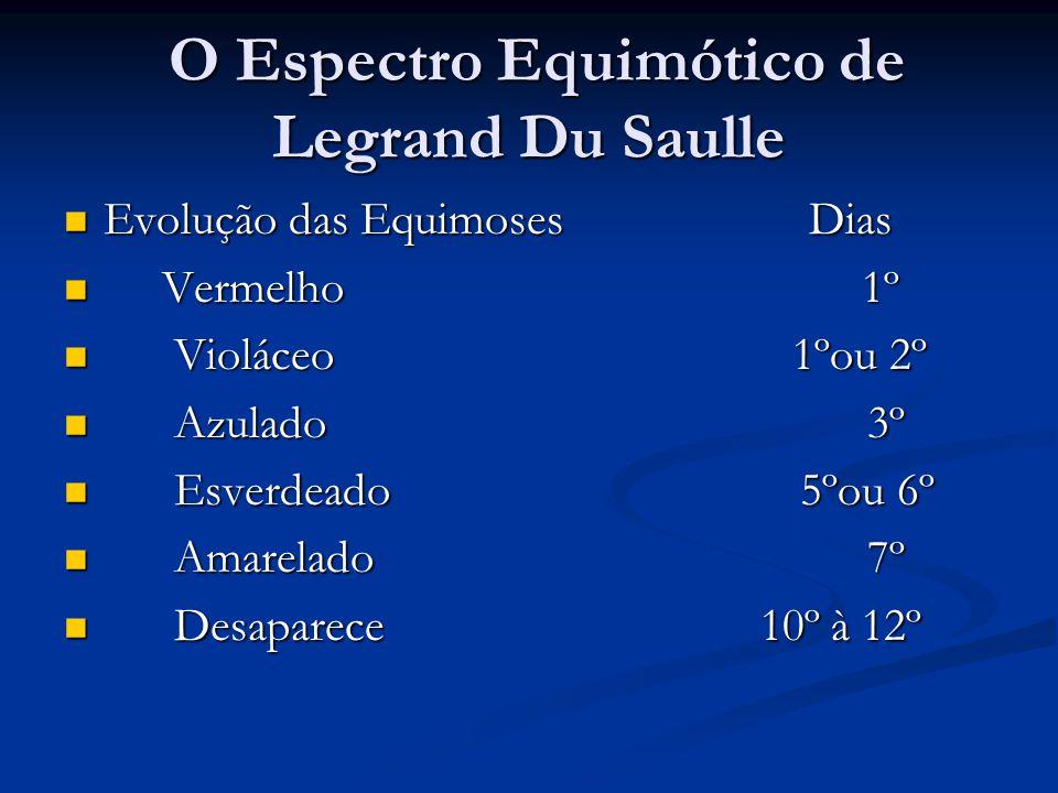 O Espectro Equimótico de Legrand Du Saulle