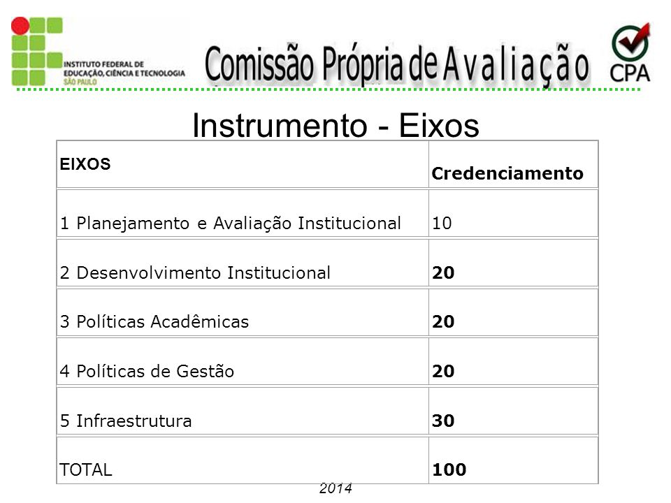 Instrumento - Eixos EIXOS Credenciamento