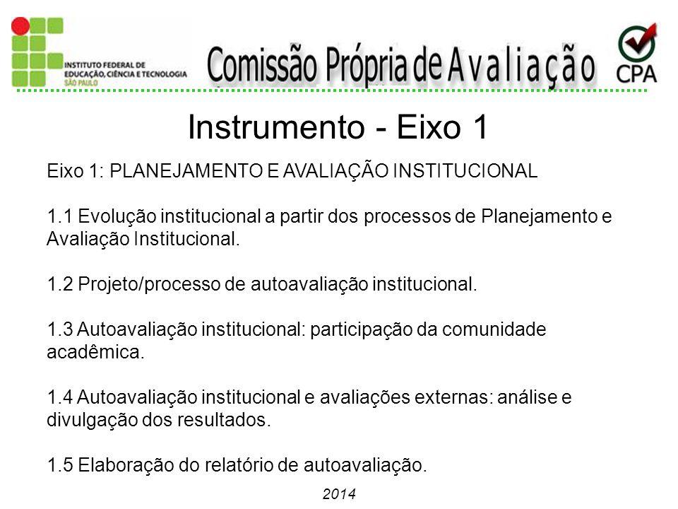Instrumento - Eixo 1 Eixo 1: PLANEJAMENTO E AVALIAÇÃO INSTITUCIONAL