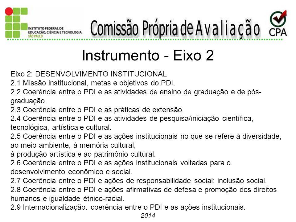 Instrumento - Eixo 2 Eixo 2: DESENVOLVIMENTO INSTITUCIONAL