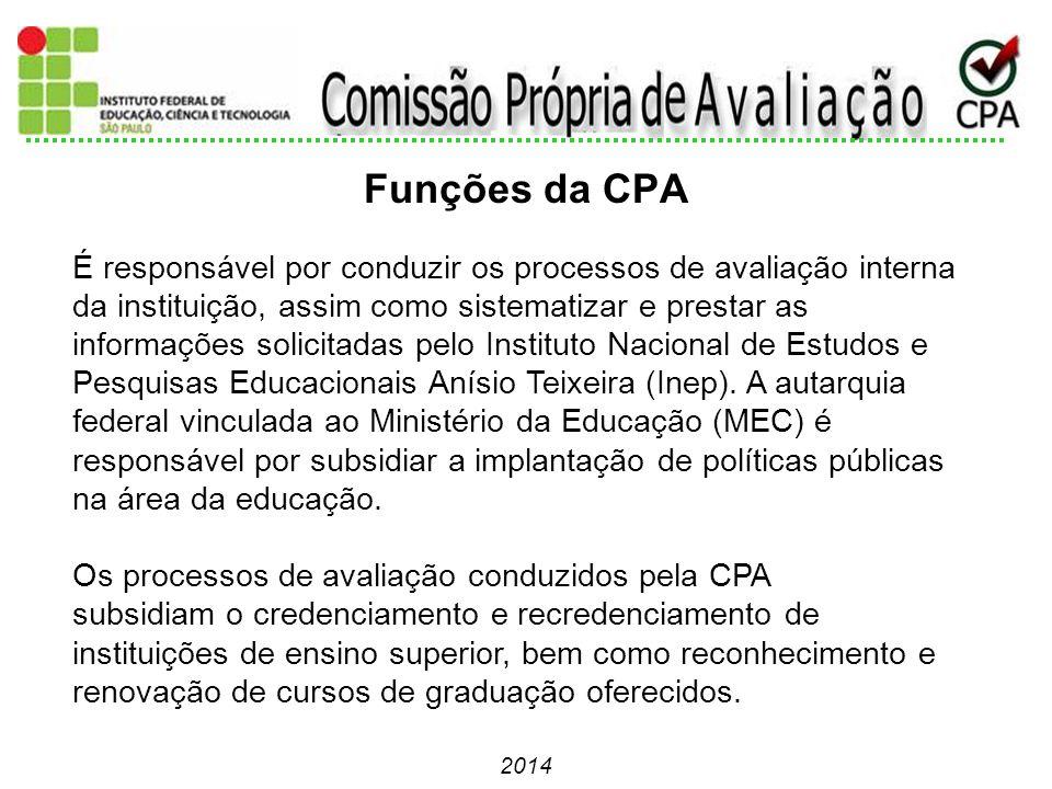 Funções da CPA