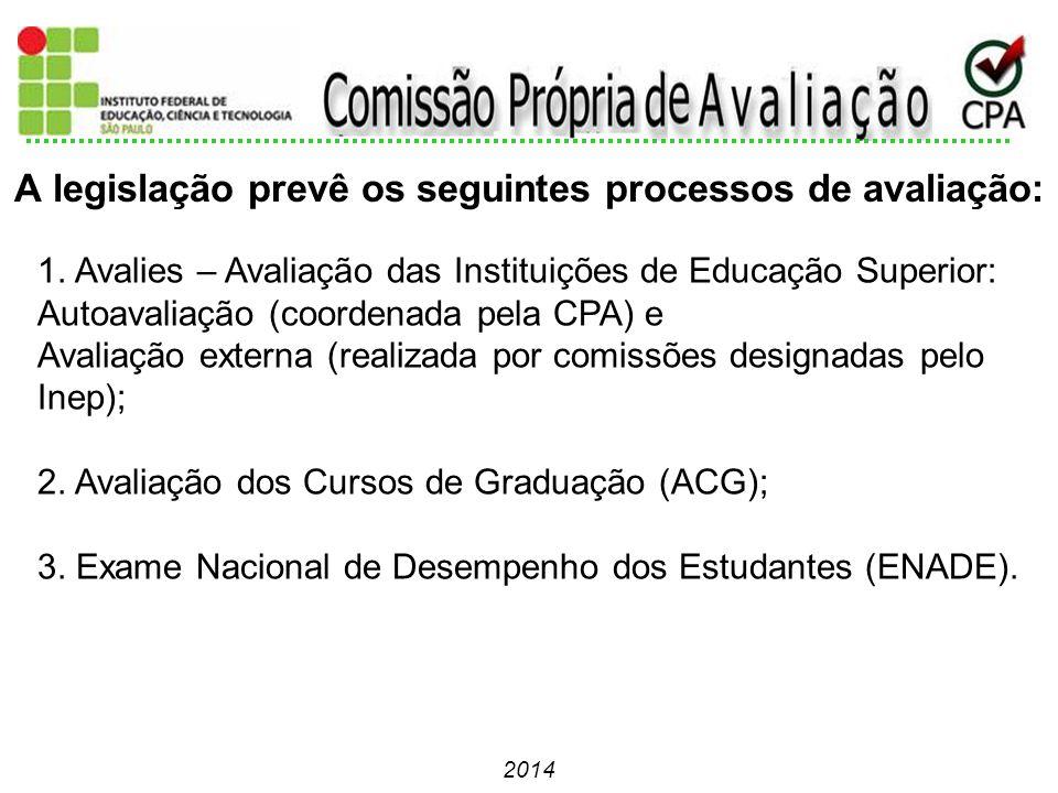 A legislação prevê os seguintes processos de avaliação: