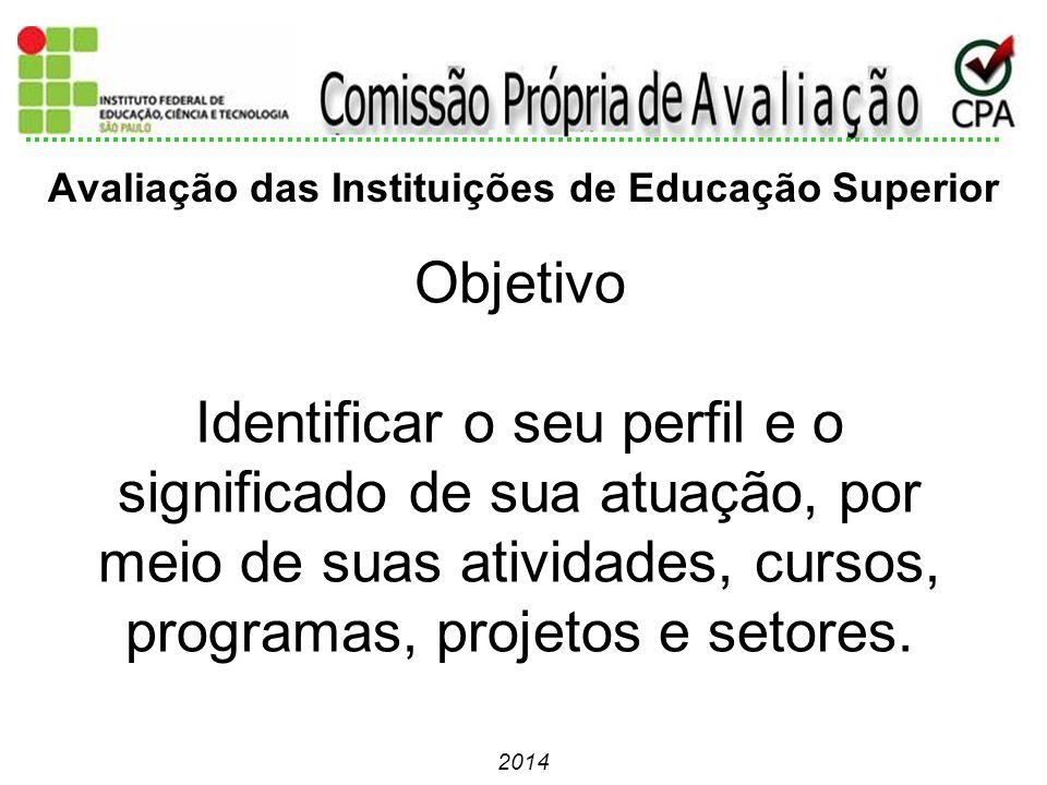 Avaliação das Instituições de Educação Superior
