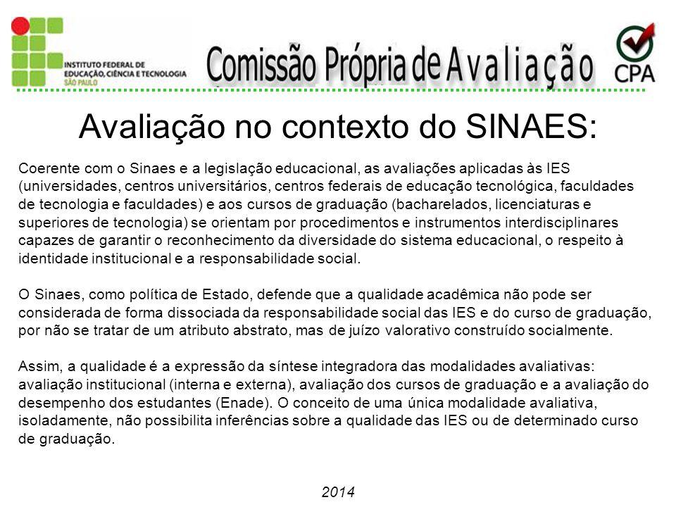 Avaliação no contexto do SINAES:
