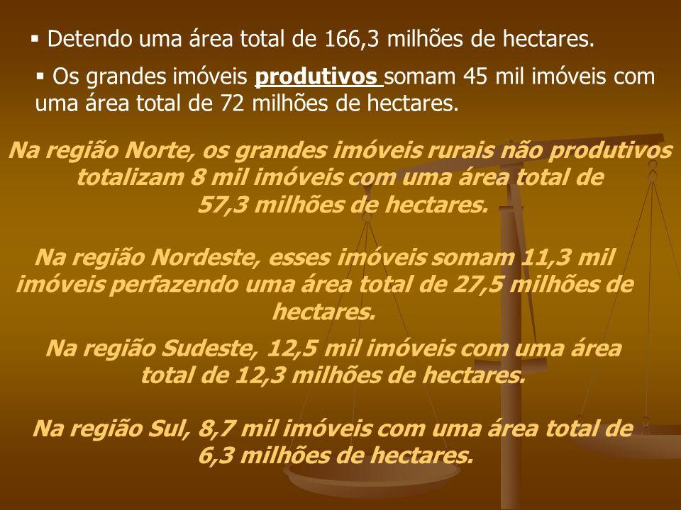Detendo uma área total de 166,3 milhões de hectares.