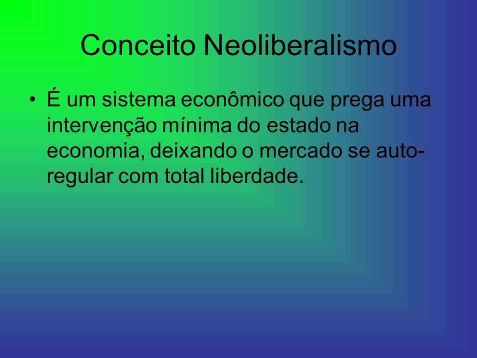 Conceito Neoliberalismo