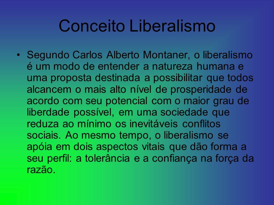 Conceito Liberalismo