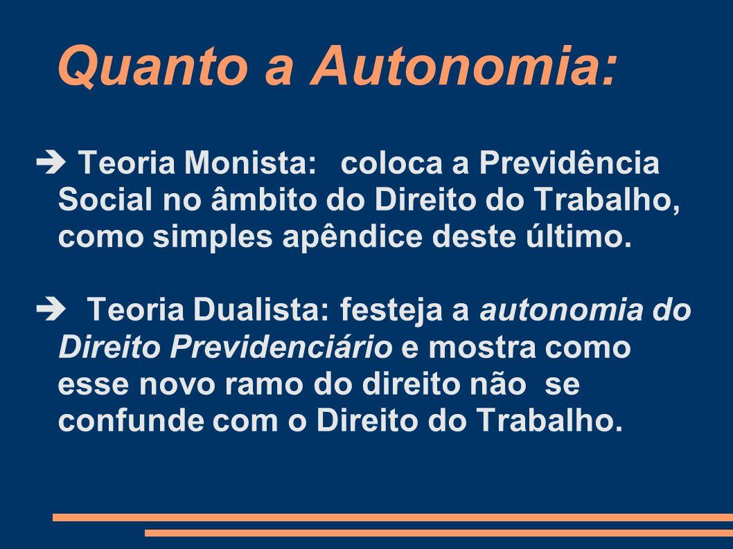 Quanto a Autonomia:  Teoria Monista: coloca a Previdência Social no âmbito do Direito do Trabalho, como simples apêndice deste último.