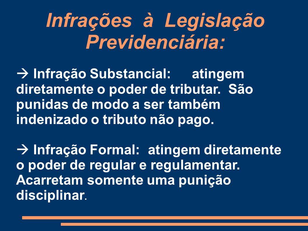 Infrações à Legislação Previdenciária: