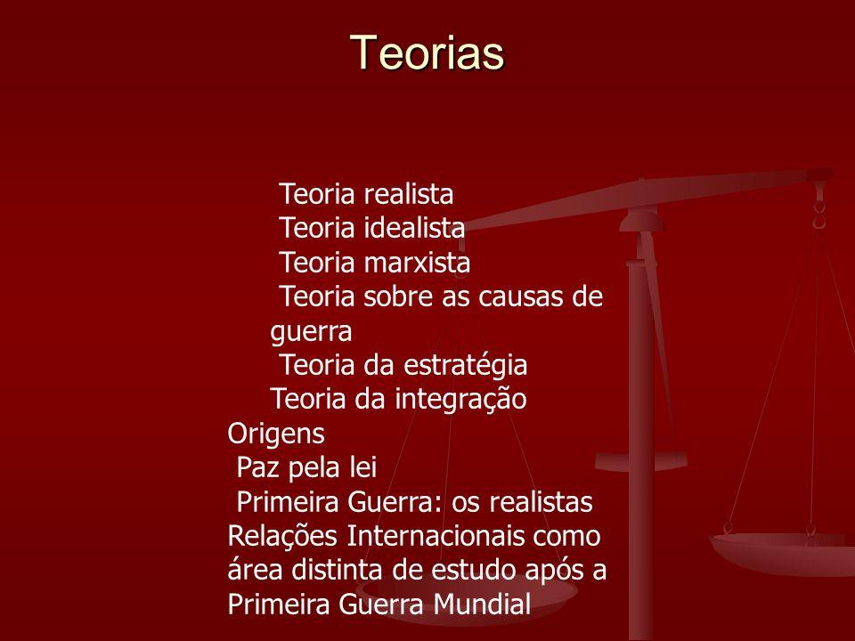 Teorias Teoria realista Teoria idealista Teoria marxista