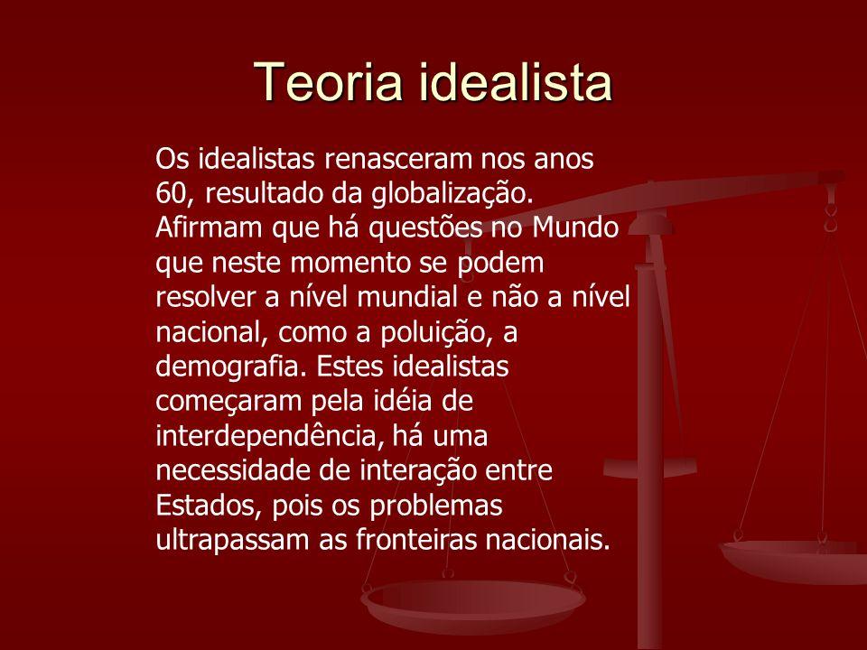 Teoria idealista