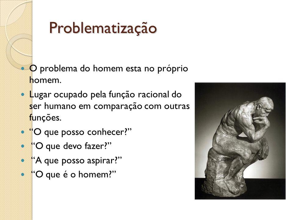 Problematização O problema do homem esta no próprio homem.