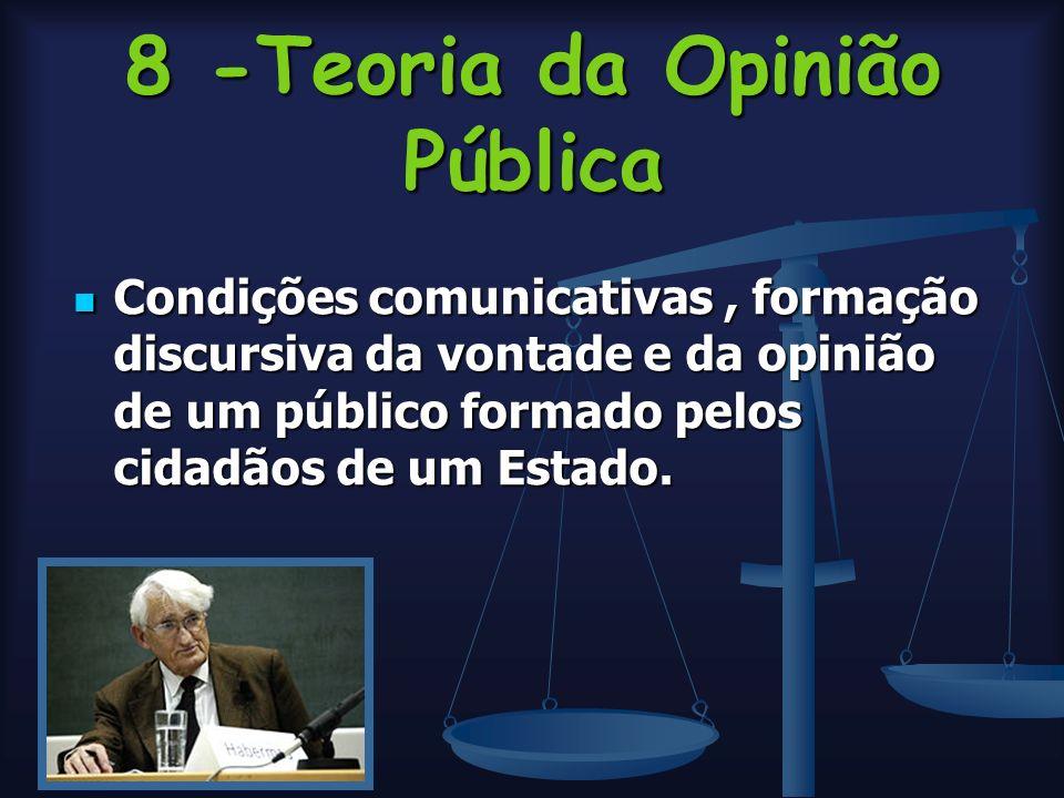 8 -Teoria da Opinião Pública