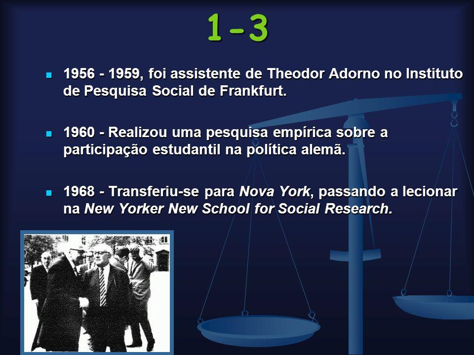 1-3 1956 - 1959, foi assistente de Theodor Adorno no Instituto de Pesquisa Social de Frankfurt.