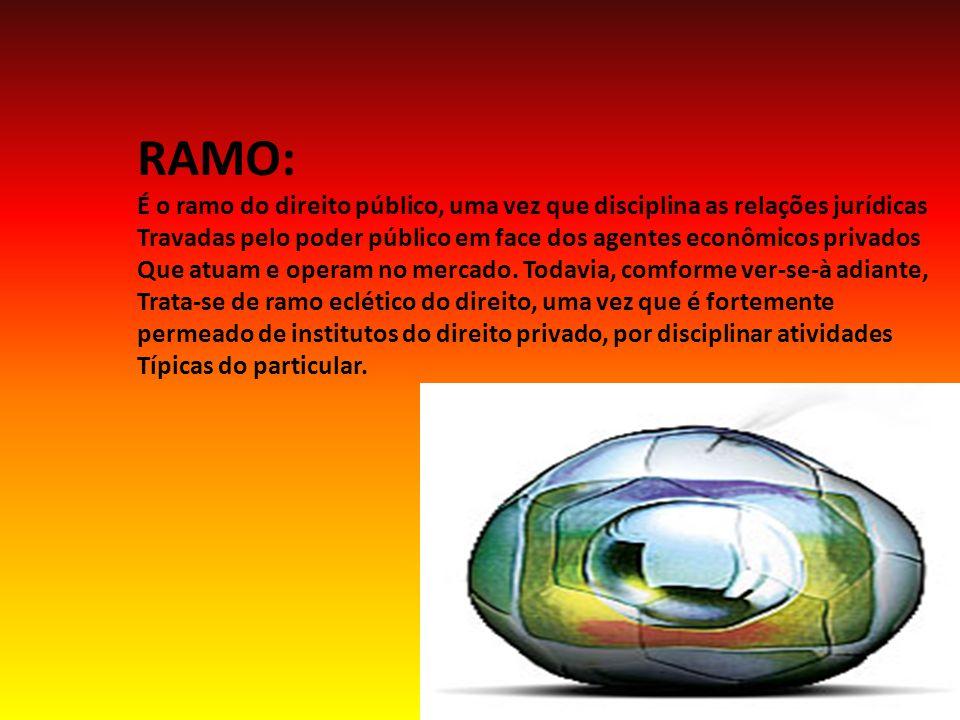 RAMO: É o ramo do direito público, uma vez que disciplina as relações jurídicas. Travadas pelo poder público em face dos agentes econômicos privados.