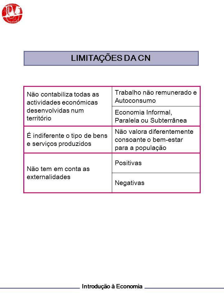 LIMITAÇÕES DA CN Não contabiliza todas as actividades económicas desenvolvidas num território. Trabalho não remunerado e Autoconsumo.