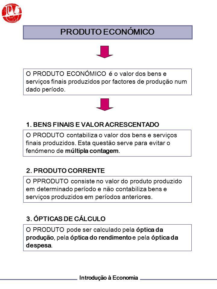 PRODUTO ECONÓMICO O PRODUTO ECONÓMICO é o valor dos bens e serviços finais produzidos por factores de produção num dado período.