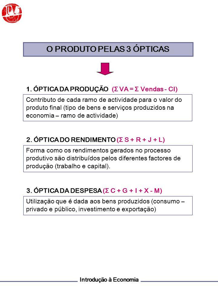 O PRODUTO PELAS 3 ÓPTICAS