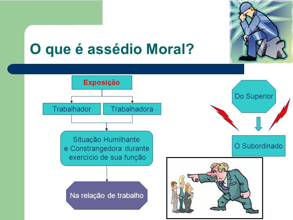 O que é assédio Moral Exposição Do Superior Trabalhador Trabalhadora