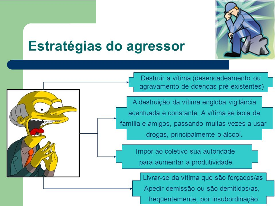 Estratégias do agressor