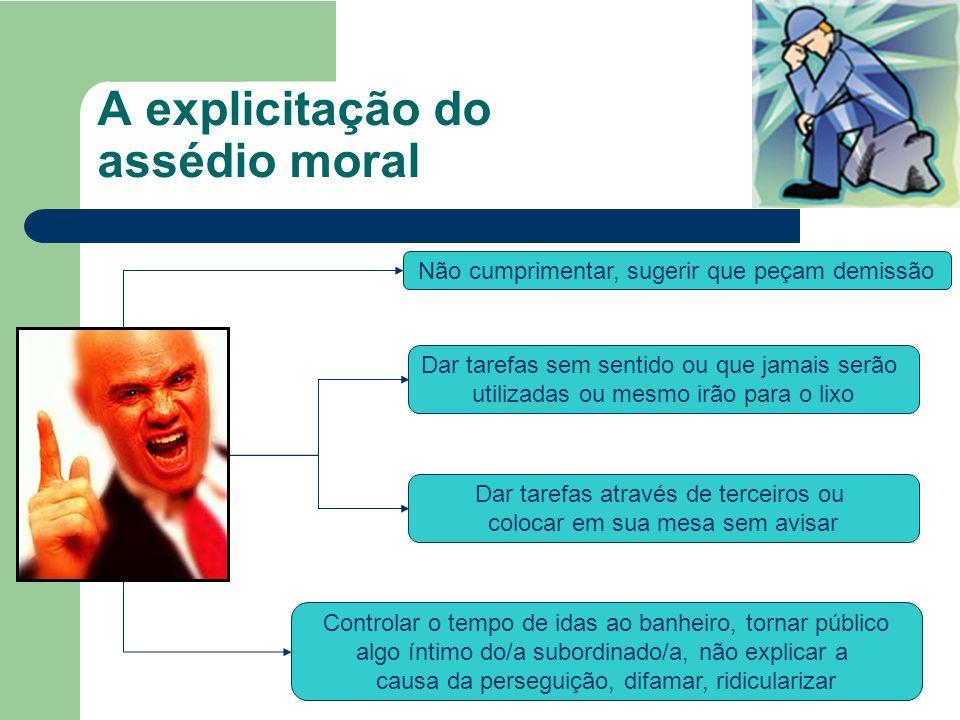 A explicitação do assédio moral